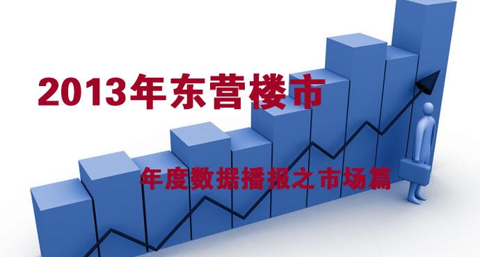 2013年东营楼市年度数据播报之市场篇