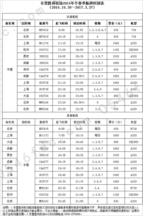 东营胜利机场2016年冬春季航班时刻表