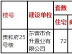 【广饶贵和府】25#楼获预售 150-170㎡小高层即将火爆开盘